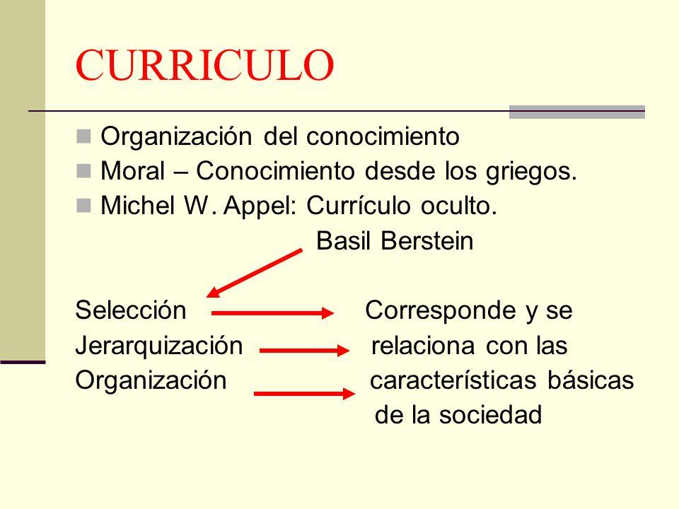 CURRICULO Organización del conocimiento