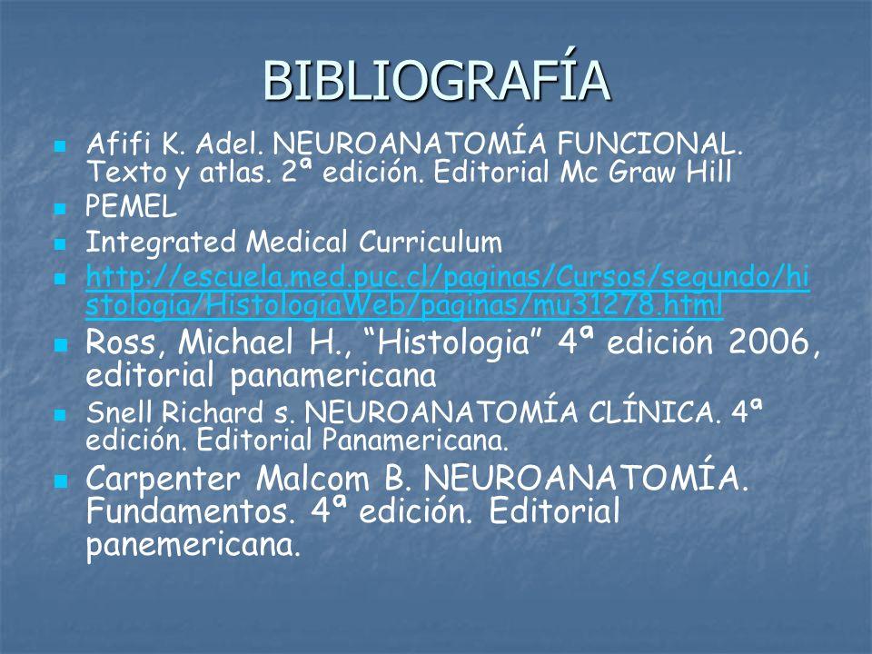 BIBLIOGRAFÍAAfifi K. Adel. NEUROANATOMÍA FUNCIONAL. Texto y atlas. 2ª edición. Editorial Mc Graw Hill.