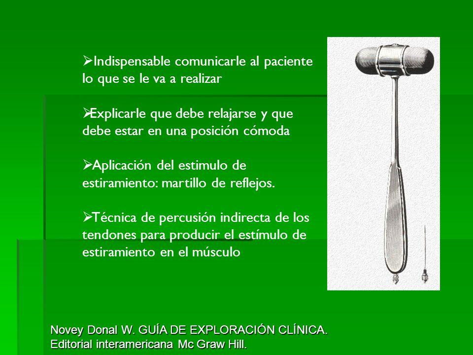 Indispensable comunicarle al paciente lo que se le va a realizar