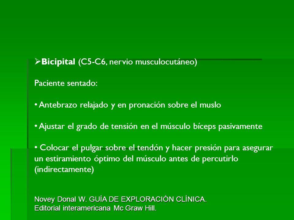 Bicipital (C5-C6, nervio musculocutáneo) Paciente sentado: