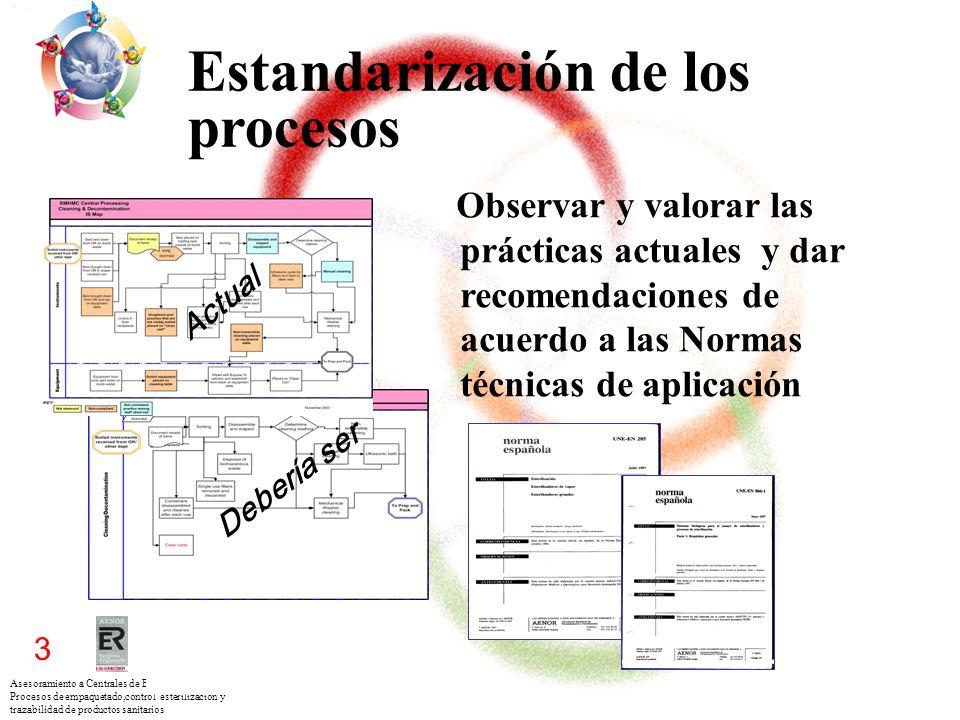 Estandarización de los procesos