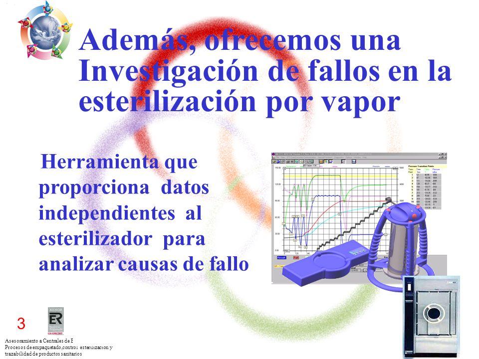 Además, ofrecemos una Investigación de fallos en la esterilización por vapor