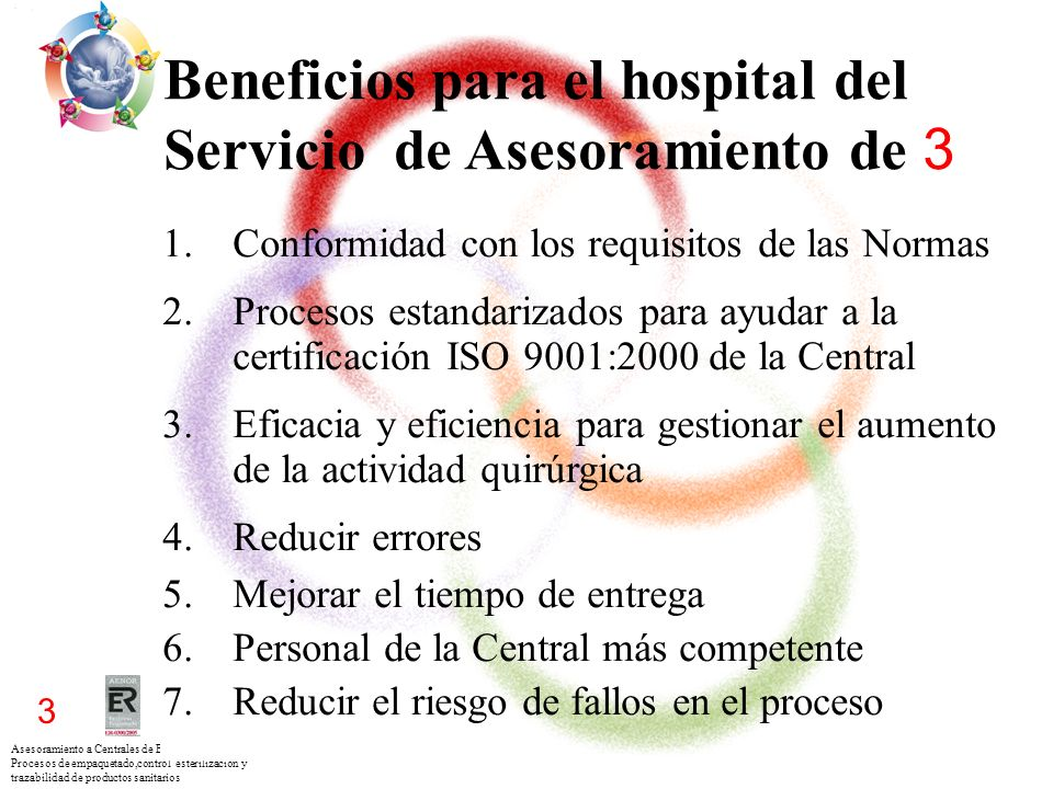 Beneficios para el hospital del Servicio de Asesoramiento de 3