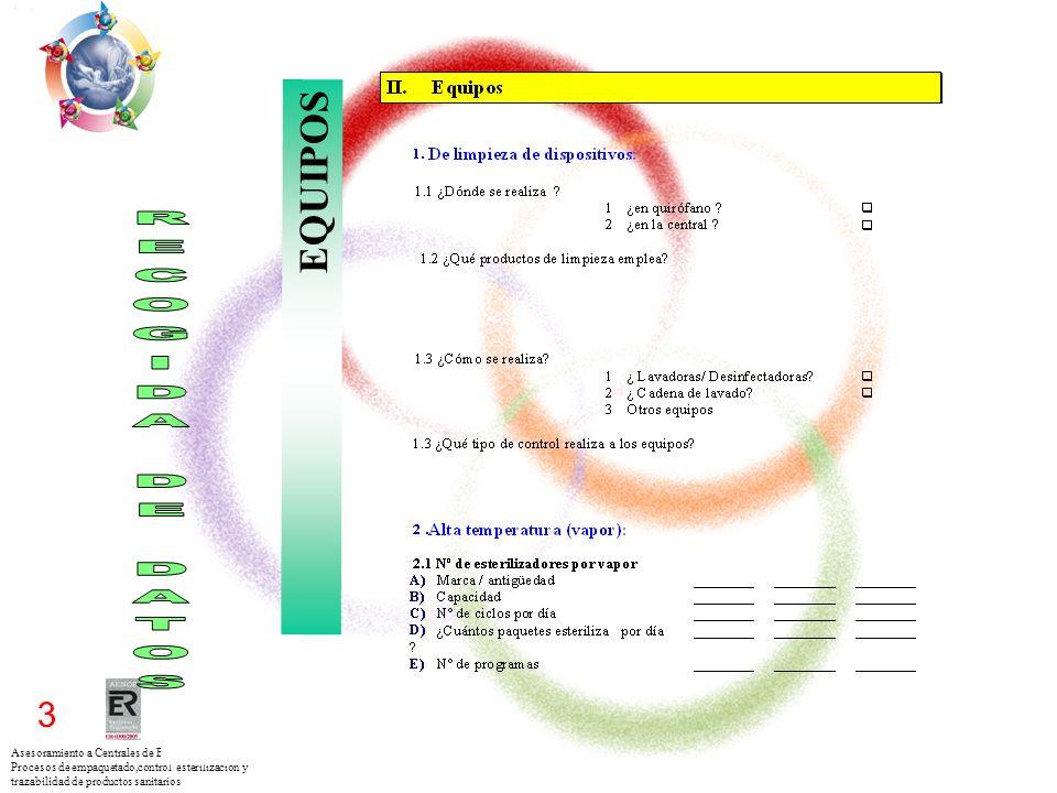 EQUIPOS RECOGIDA DE DATOS