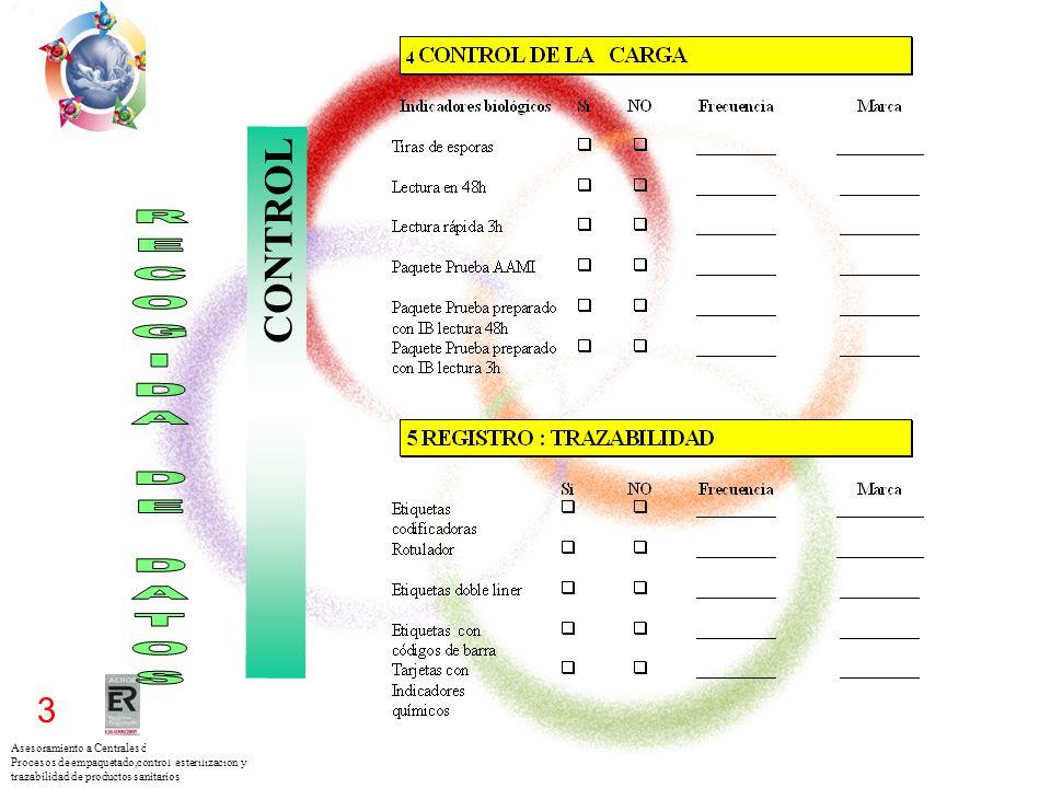 CONTROL RECOGIDA DE DATOS