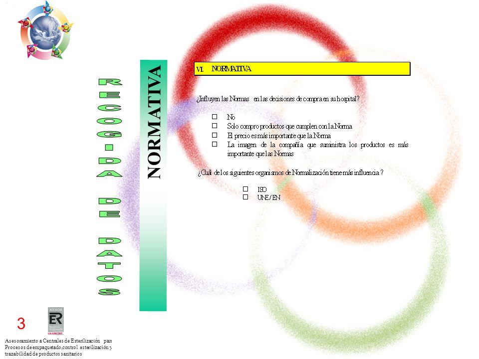 NORMATIVA RECOGIDA DE DATOS