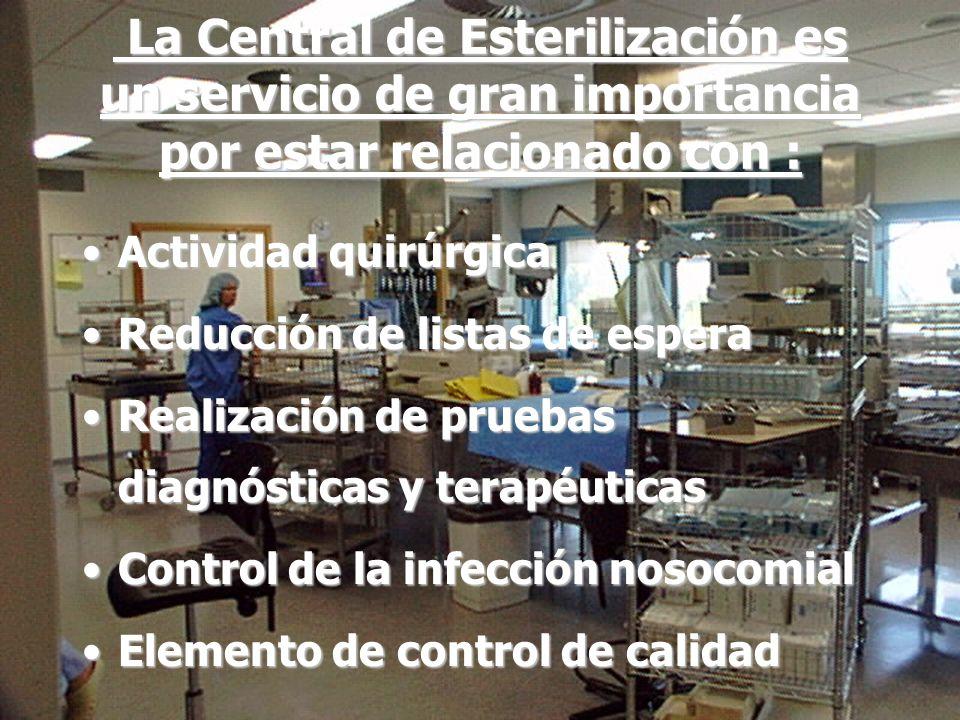 La Central de Esterilización es un servicio de gran importancia por estar relacionado con :