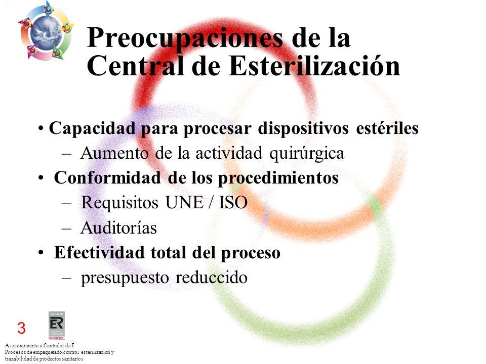 Preocupaciones de la Central de Esterilización