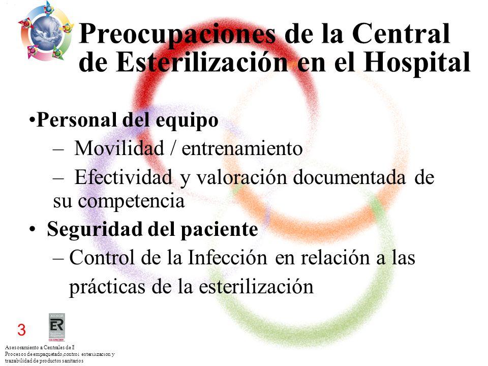 Preocupaciones de la Central de Esterilización en el Hospital