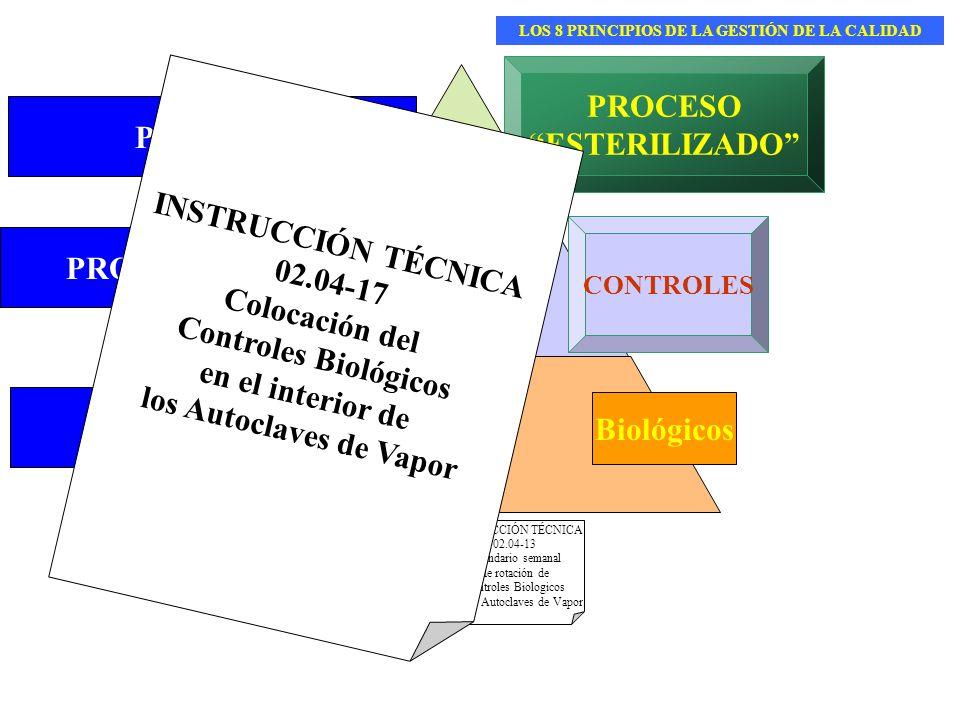 LOS 8 PRINCIPIOS DE LA GESTIÓN DE LA CALIDAD los Autoclaves de Vapor