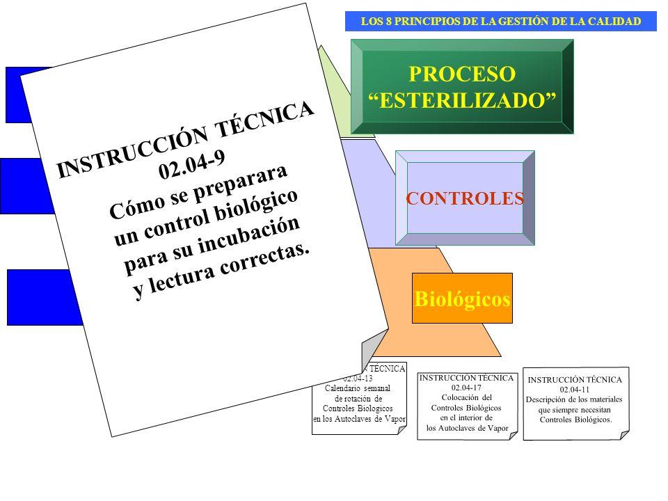 LOS 8 PRINCIPIOS DE LA GESTIÓN DE LA CALIDAD