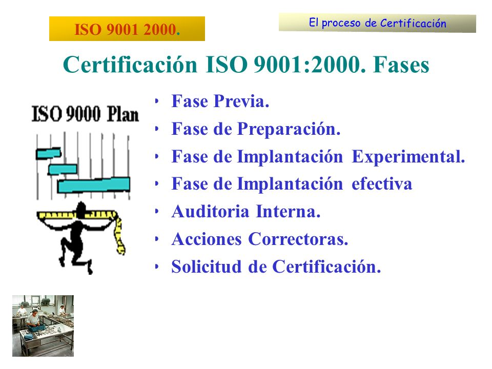 Certificación ISO 9001:2000. Fases