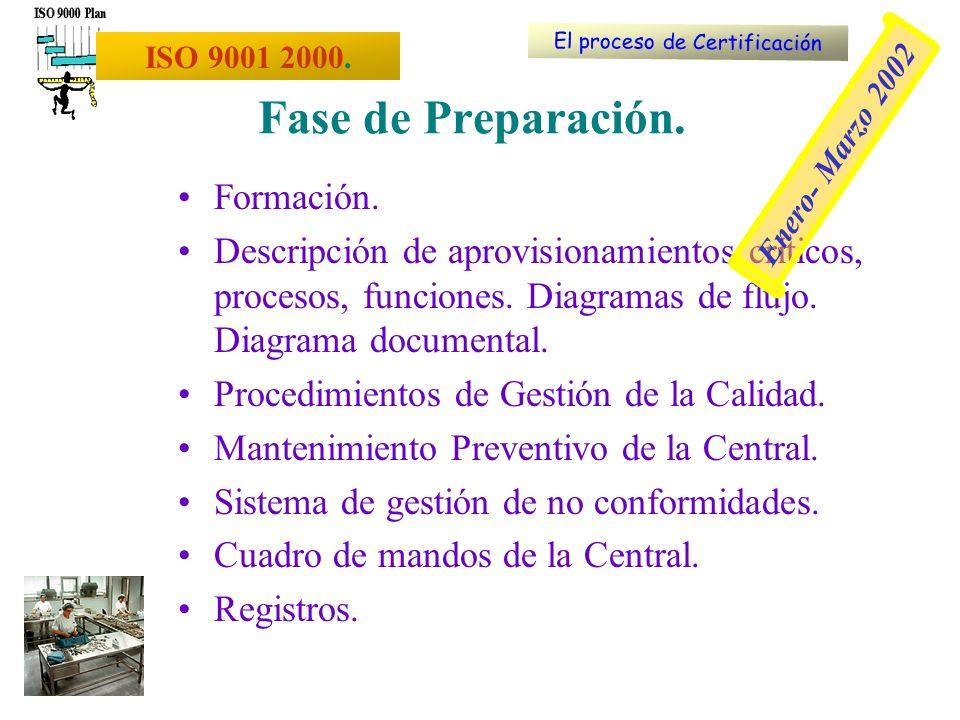 El proceso de Certificación
