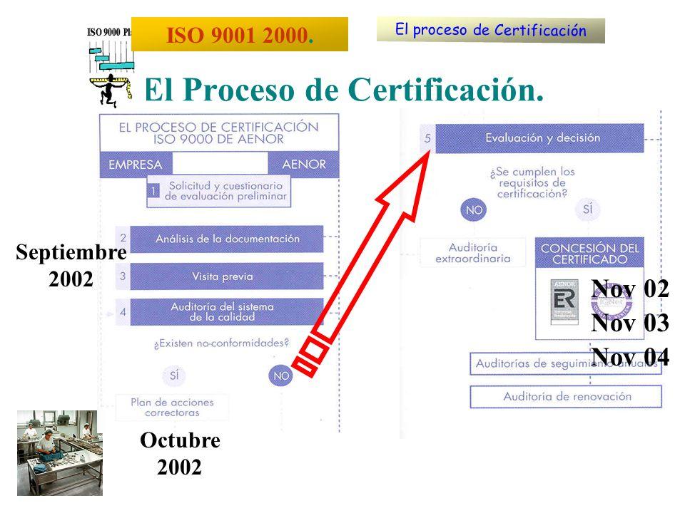 El Proceso de Certificación.
