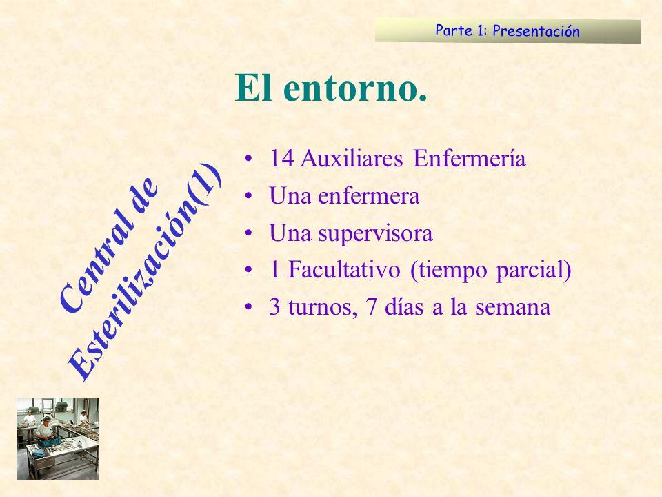 Central de Esterilización(1)