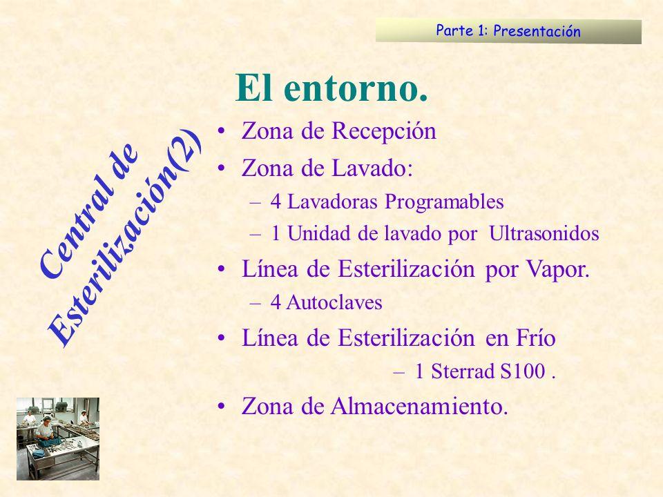 Central de Esterilización(2)
