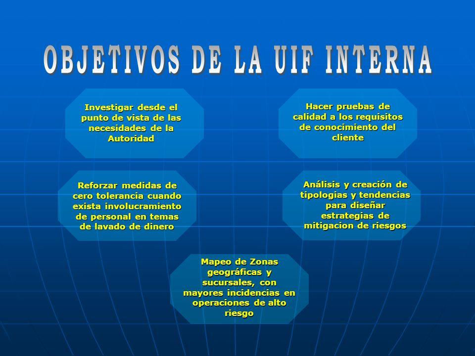 OBJETIVOS DE LA UIF INTERNA