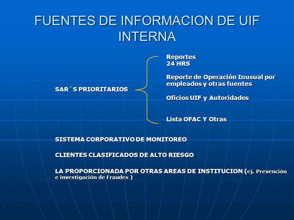 FUENTES DE INFORMACION DE UIF INTERNA