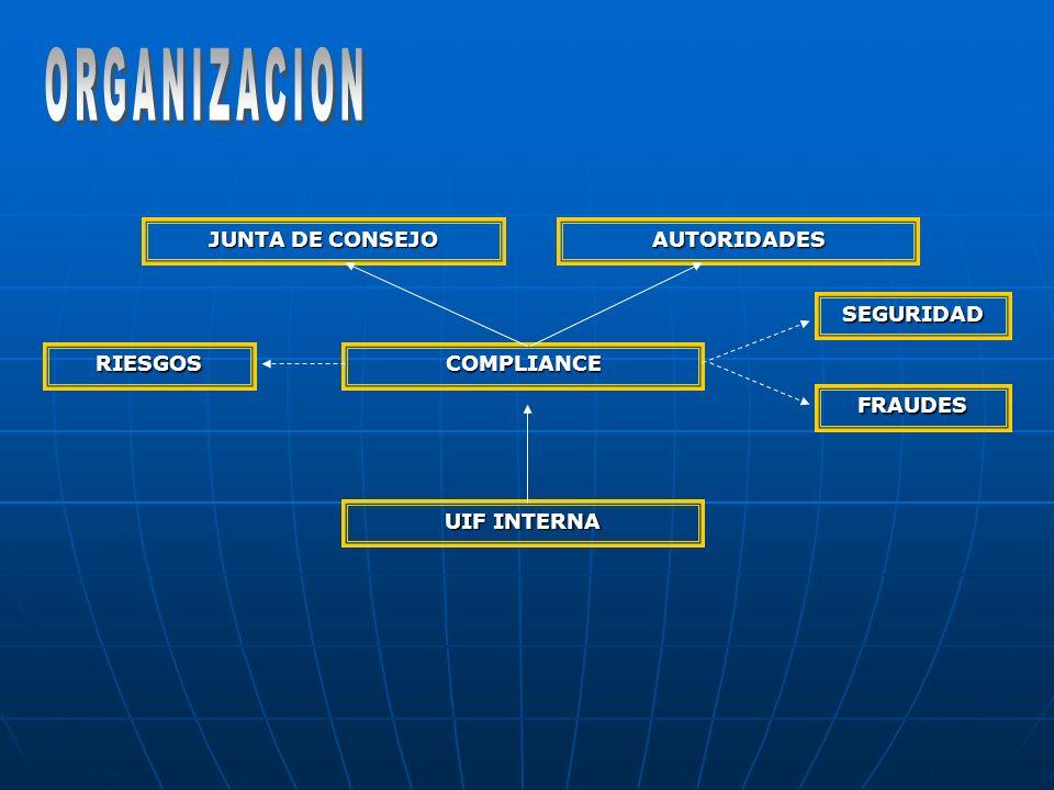 ORGANIZACION JUNTA DE CONSEJO AUTORIDADES SEGURIDAD RIESGOS COMPLIANCE
