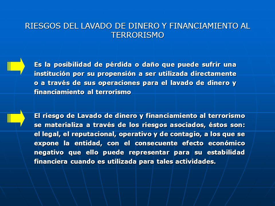RIESGOS DEL LAVADO DE DINERO Y FINANCIAMIENTO AL TERRORISMO