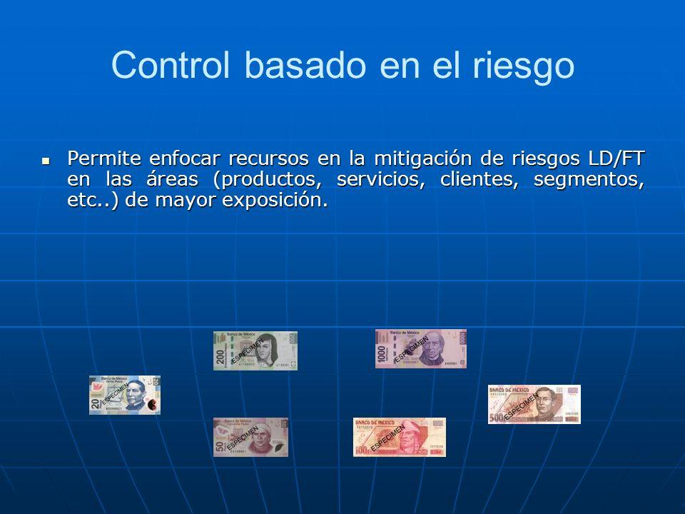 Control basado en el riesgo