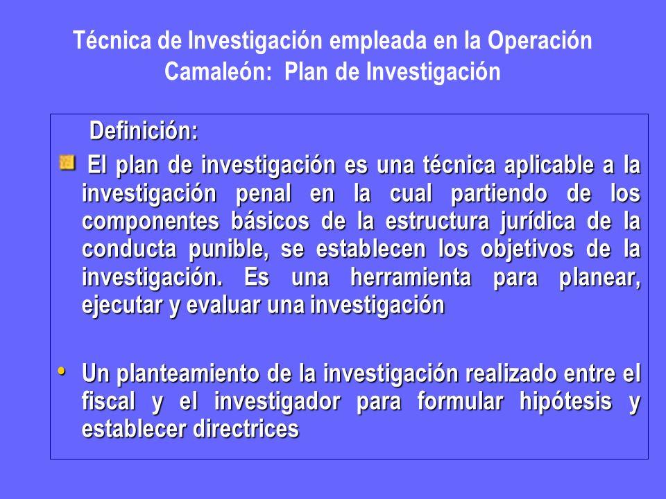 Técnica de Investigación empleada en la Operación Camaleón: Plan de Investigación