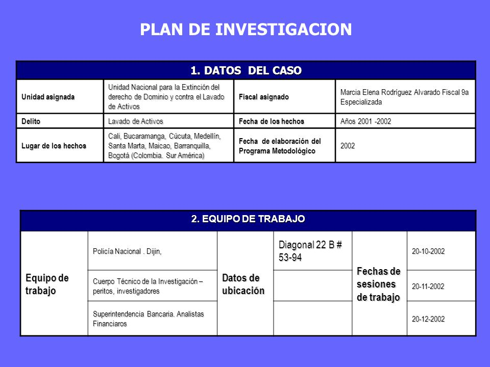 PLAN DE INVESTIGACION 1. DATOS DEL CASO Equipo de trabajo