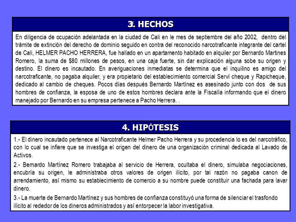 3. HECHOS