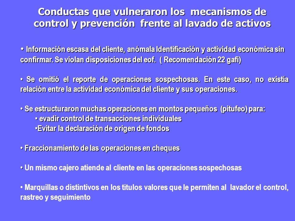 Conductas que vulneraron los mecanismos de control y prevención frente al lavado de activos