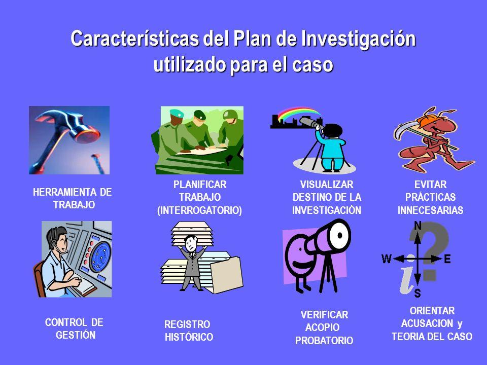 Características del Plan de Investigación utilizado para el caso