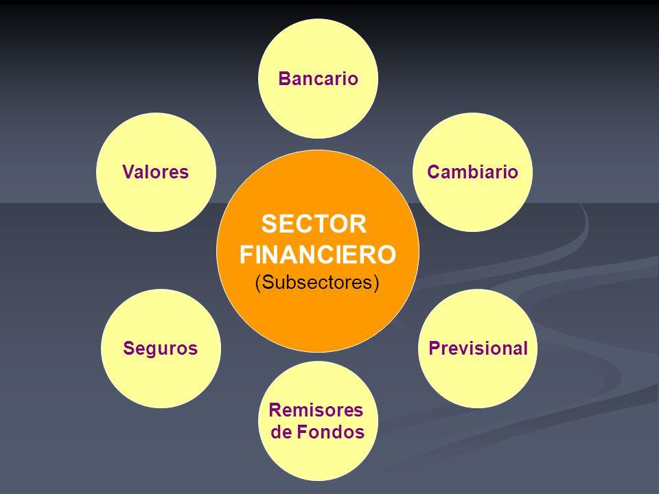 SECTOR FINANCIERO (Subsectores) Bancario Valores Cambiario Seguros