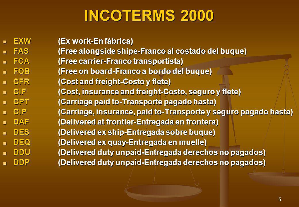 INCOTERMS 2000 EXW (Ex work-En fábrica)