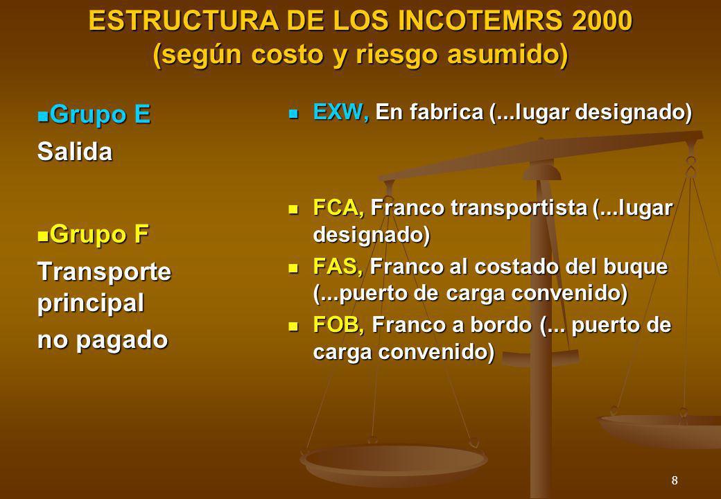 ESTRUCTURA DE LOS INCOTEMRS 2000 (según costo y riesgo asumido)