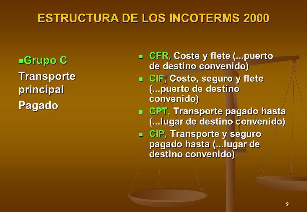 ESTRUCTURA DE LOS INCOTERMS 2000