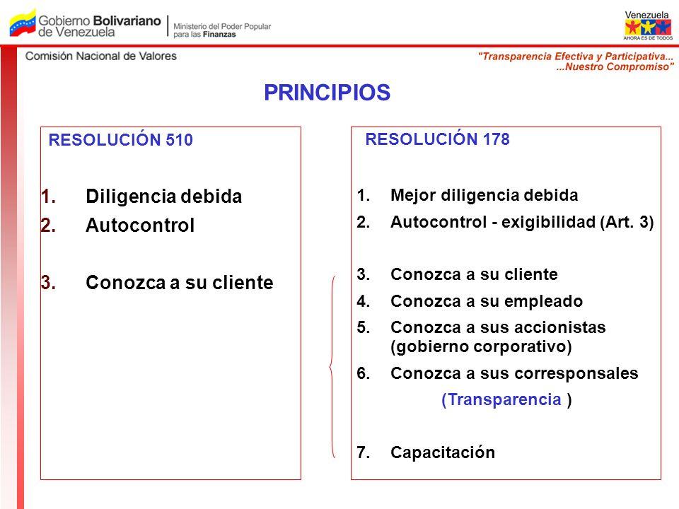 RESOLUCIÓN 510 RESOLUCIÓN 178 PRINCIPIOS Diligencia debida Autocontrol