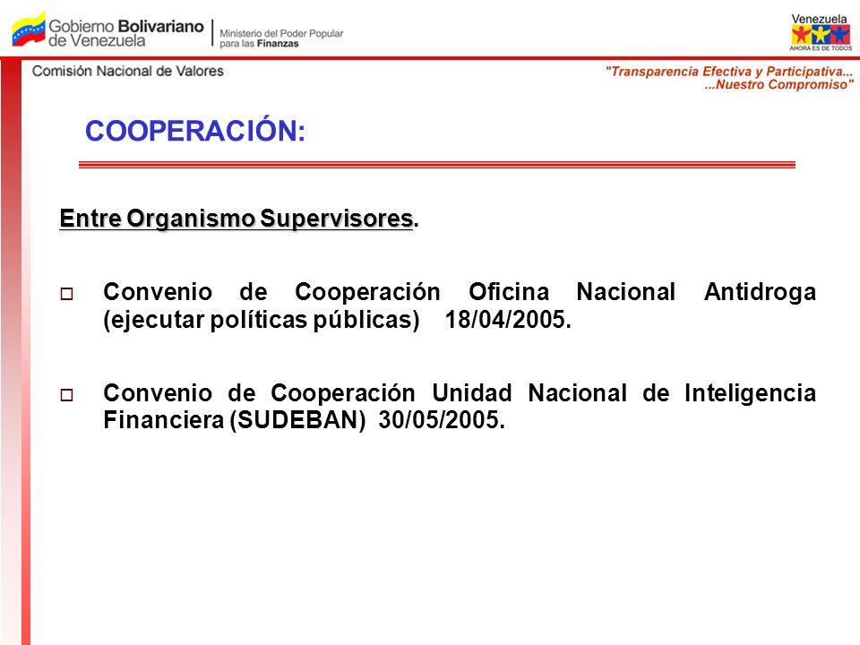 COOPERACIÓN: Entre Organismo Supervisores.