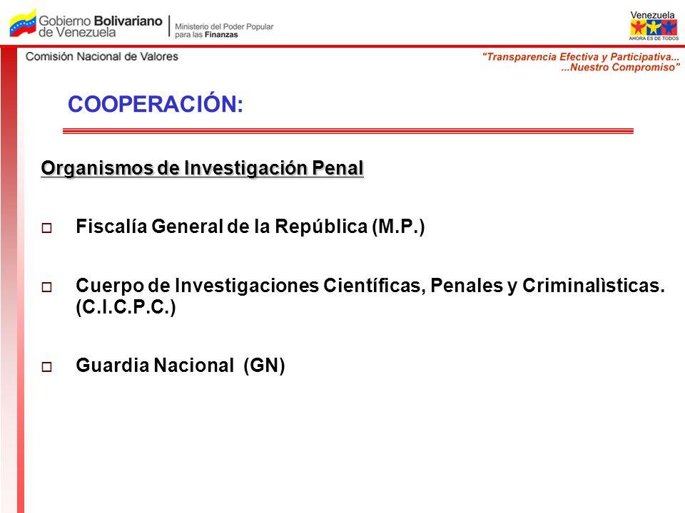 COOPERACIÓN: Organismos de Investigación Penal