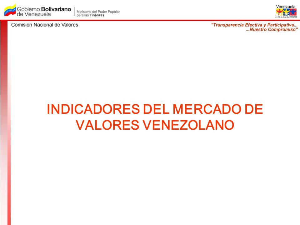INDICADORES DEL MERCADO DE