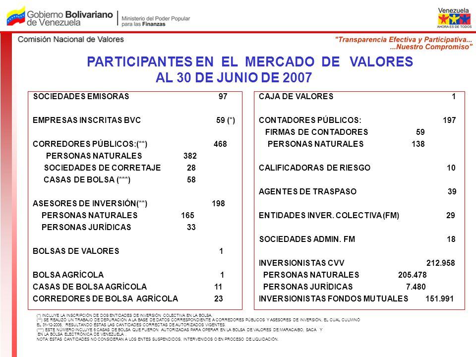 PARTICIPANTES EN EL MERCADO DE VALORES AL 30 DE JUNIO DE 2007