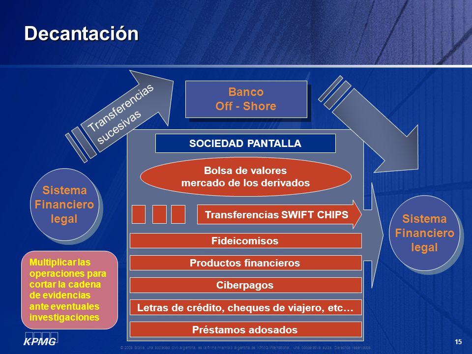 Decantación Banco Transferencias Off - Shore sucesivas Sistema