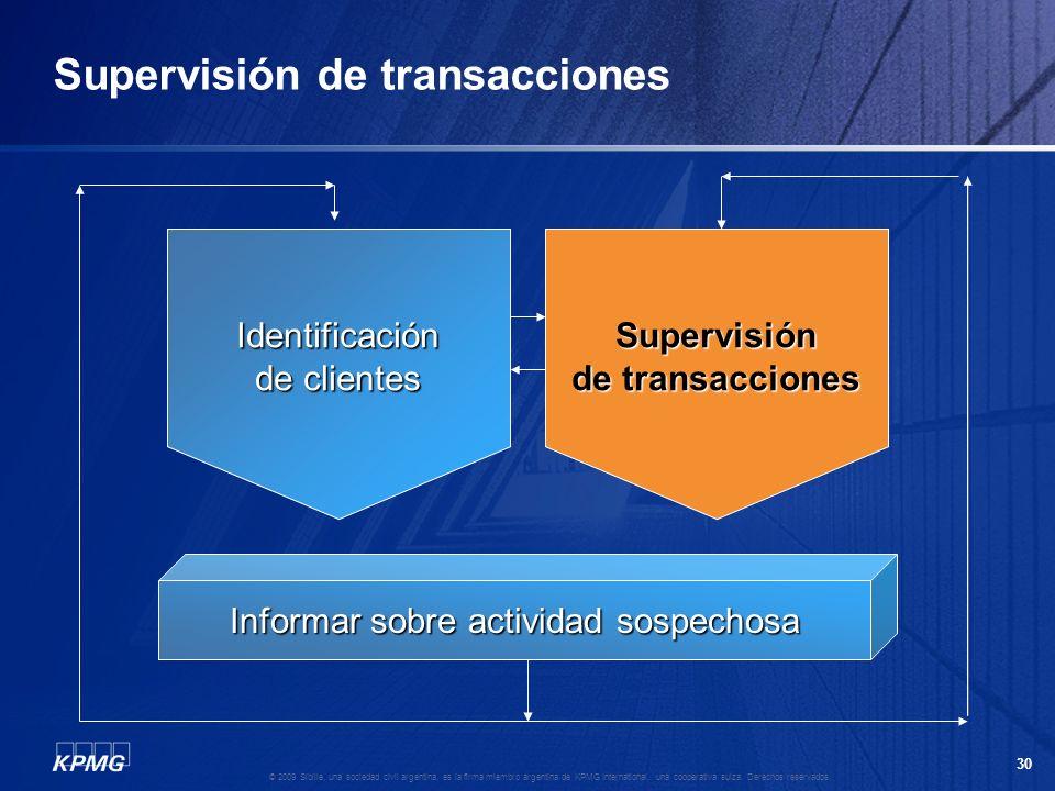 Supervisión de transacciones