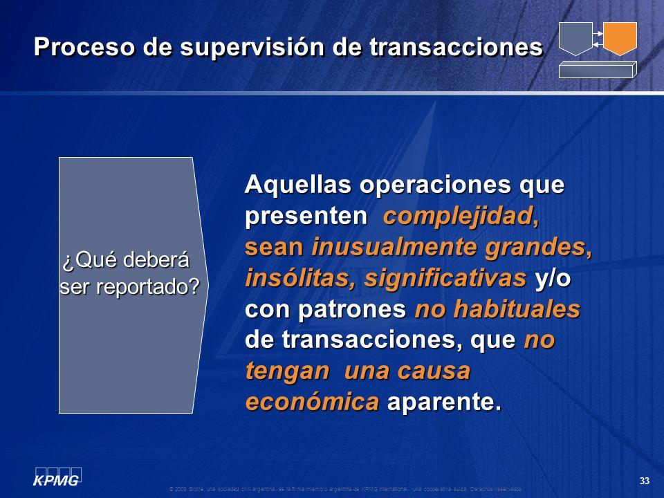 Proceso de supervisión de transacciones