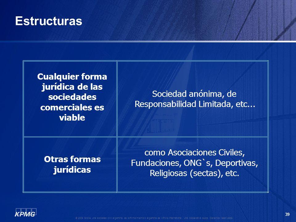 Estructuras Cualquier forma jurídica de las Sociedad anónima, de