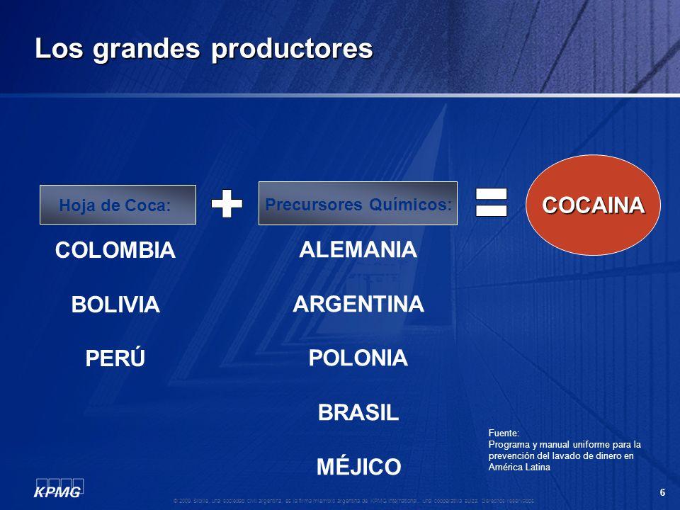 Los grandes productores