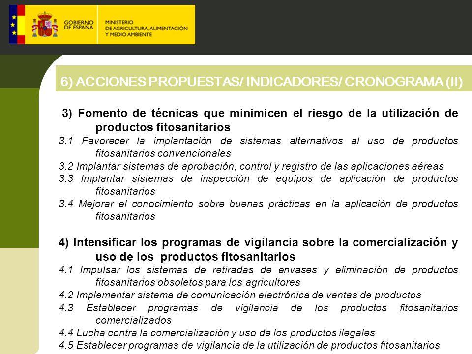 6) ACCIONES PROPUESTAS/ INDICADORES/ CRONOGRAMA (II)