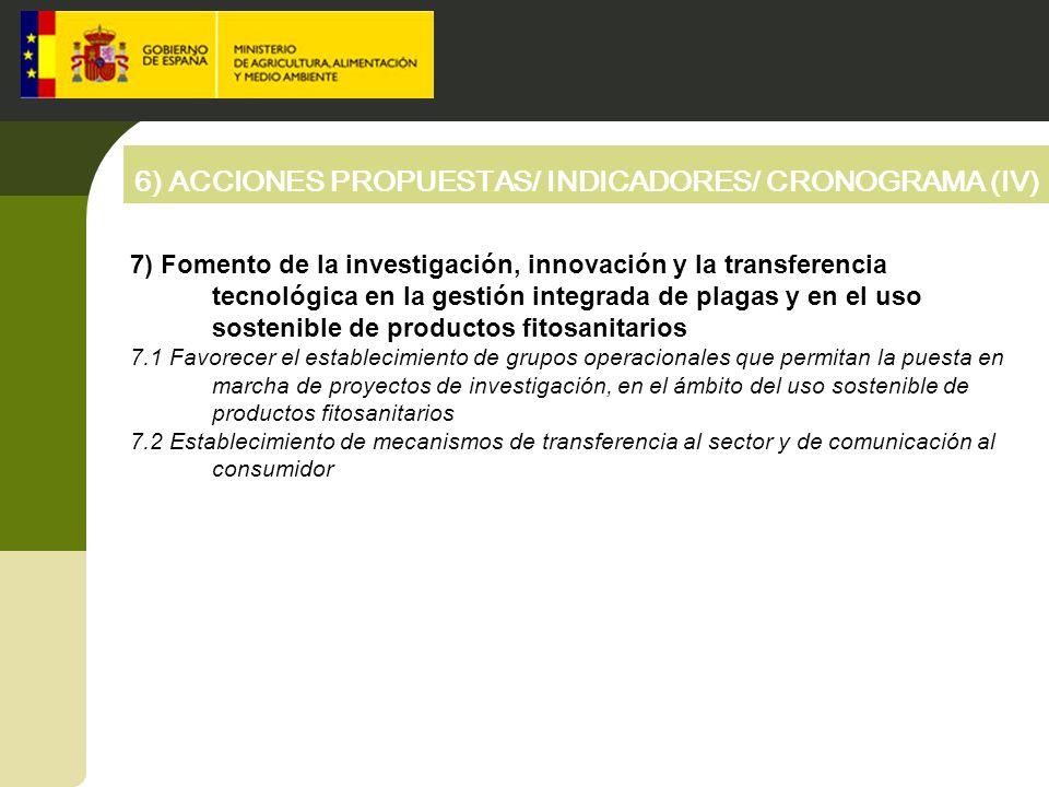 6) ACCIONES PROPUESTAS/ INDICADORES/ CRONOGRAMA (IV)