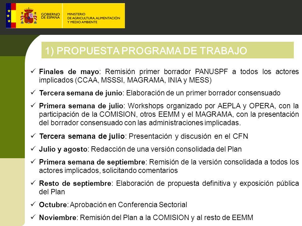 1) PROPUESTA PROGRAMA DE TRABAJO