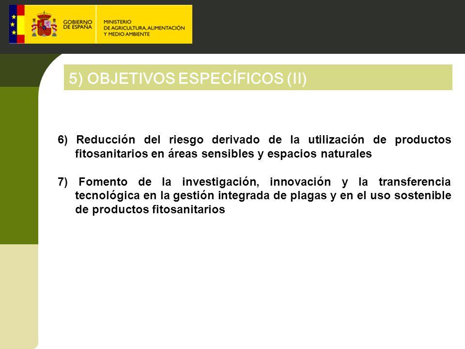 5) OBJETIVOS ESPECÍFICOS (II)