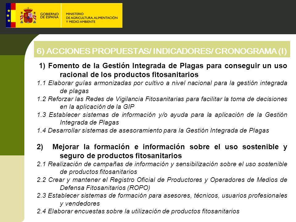 6) ACCIONES PROPUESTAS/ INDICADORES/ CRONOGRAMA (I)