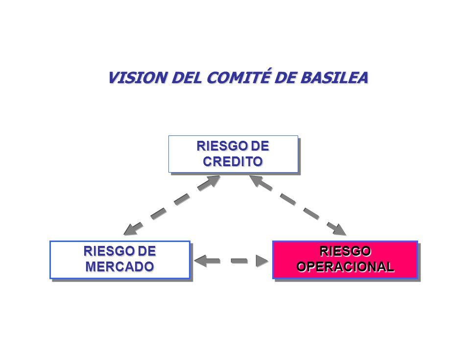 VISION DEL COMITÉ DE BASILEA